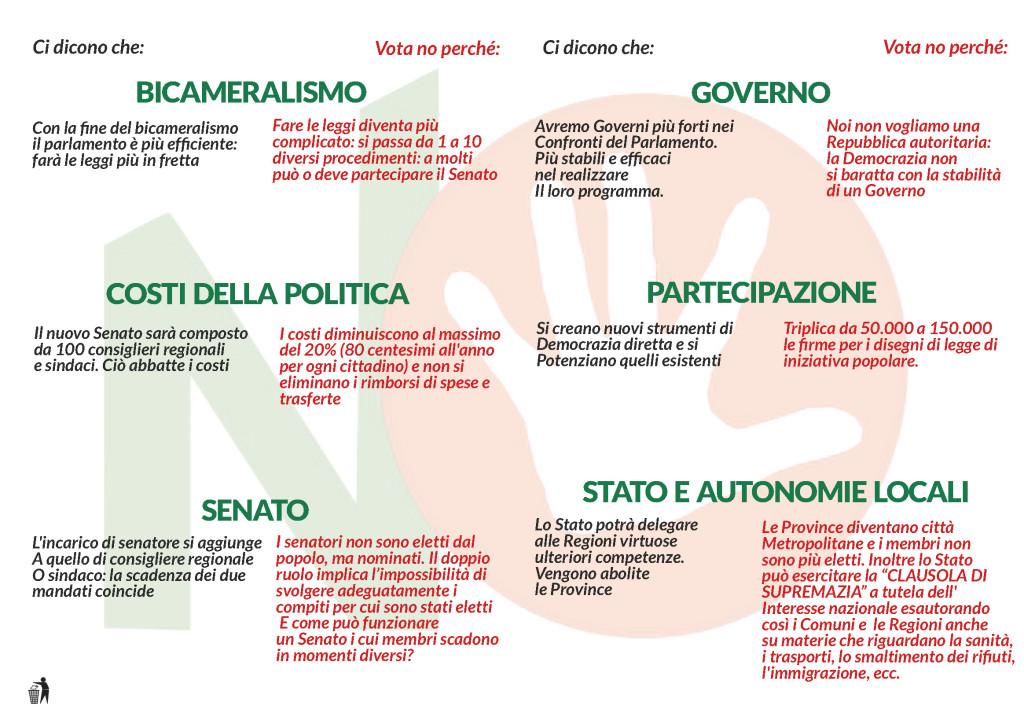 Volantone referendum xv municipio RETRO